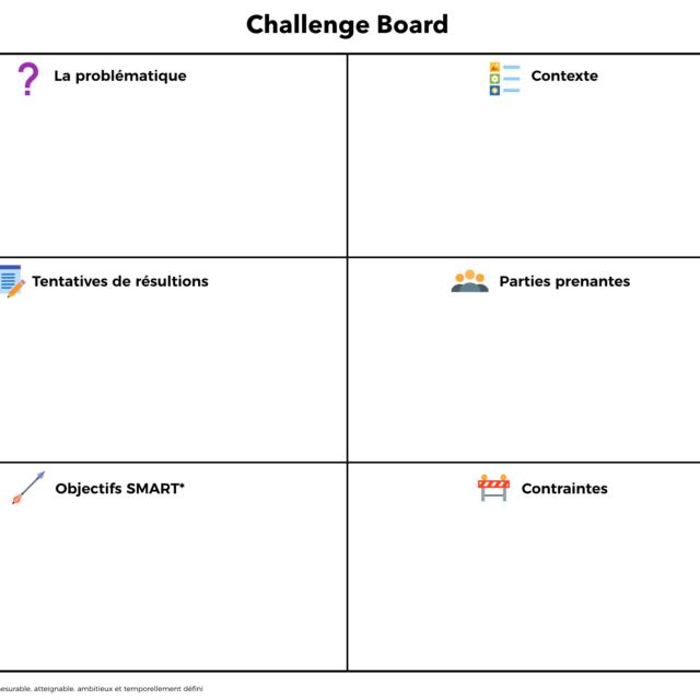 Human Motion - Challenge Board